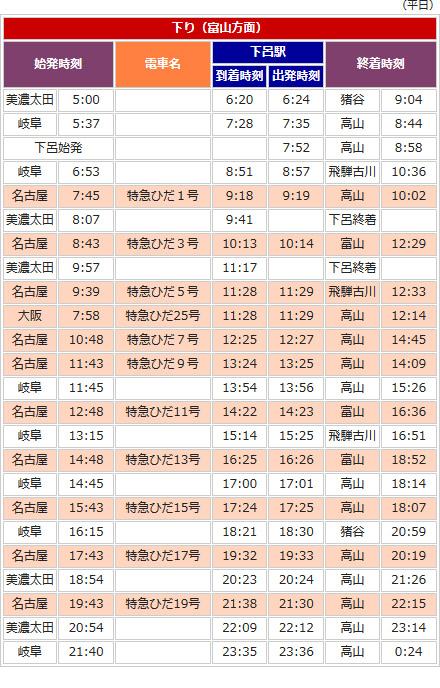 下り時刻表
