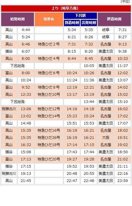 上り時刻表